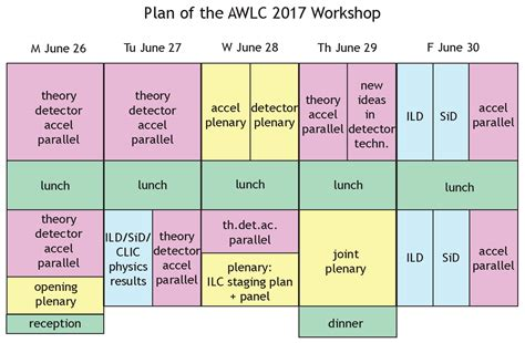 slac guest house 2017 americas workshop on linear colliders awlc17 june