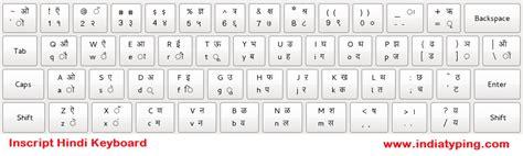 keyboard layout mangal font hindi keyboard hindi typing keyboard hindi keyboard