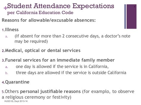 Excuse Letter To Attend Burial Understanding School Attendance 2013