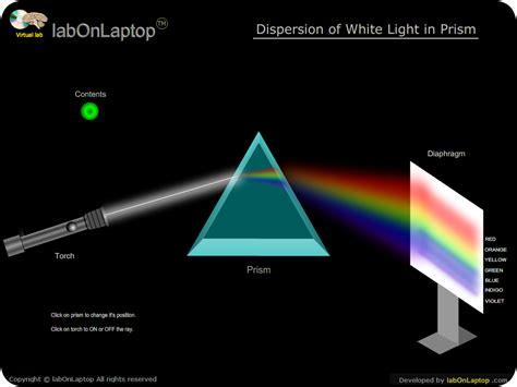 what is white light white light prism pixshark com images galleries