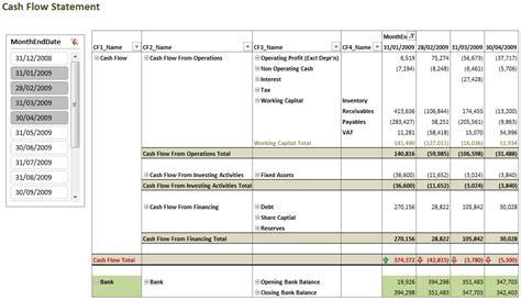 Cash Flow Statement In Powerpivot Powerpivotpro Accounting Flow Statement Template