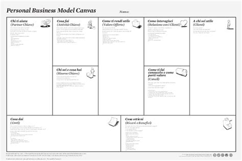 bid in italiano personal business model canvas versione ita