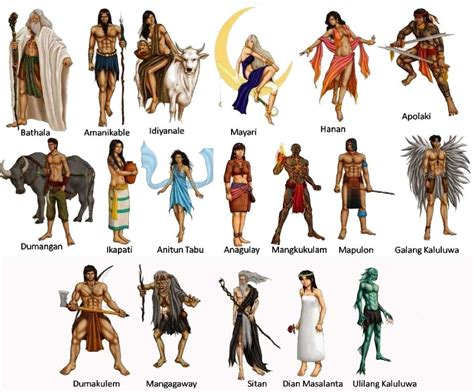 mythology legends of gods goddesses heroes ancient battles mythical creatures books ancient tagalog deities in philippine mythology