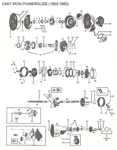 powerglide diagram gm turbo 400 transmission identification sh3 me