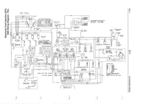 polaris snowmobile wiring diagram polaris wiring diagram snowmobile style by modernstork