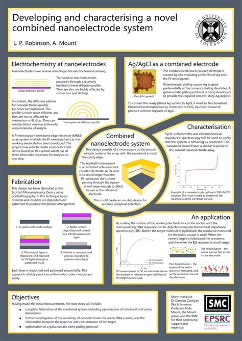 best templates for scientific posters image result for download free scientific poster designs