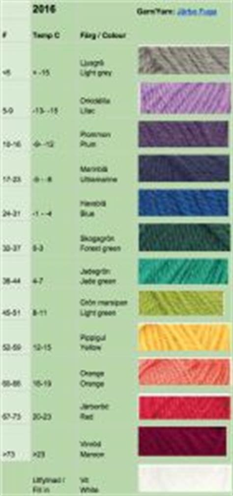 1000 images about knitting temperature blanket on blankets afghans and color charts