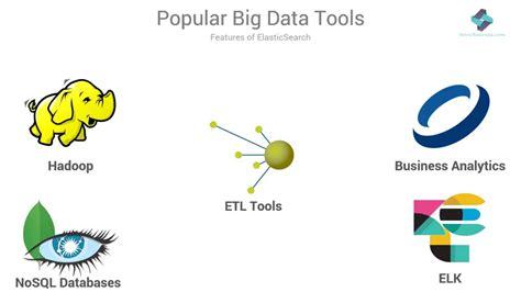 tutorial wapiti elk tutorial for beginners introduction to big data tools