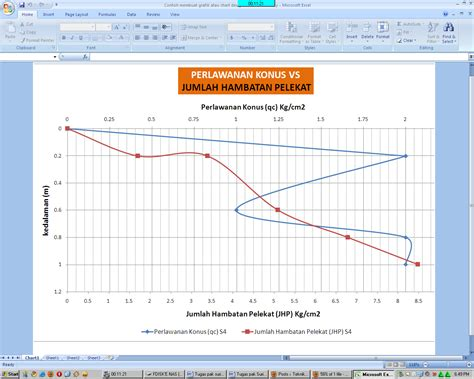 cara membuat grafik x y di excel 2007 cara membuat diagram x y choice image how to guide and