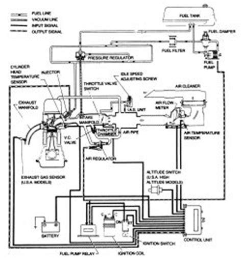 small engine maintenance and repair 1992 nissan stanza regenerative braking repair guides vacuum diagrams vacuum diagrams autozone com
