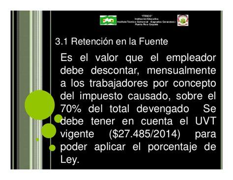 porcentaje de pension del empleador en colombia la nomina