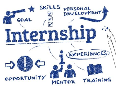 M M Warburg Co Mba Internship by Mca Bca Mba Btech Internship In Raipur Chhattisgarh