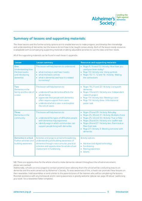 Pshe Homework Ks2 by Pshe Homework Ks2 Proofreadingwebsite Web Fc2