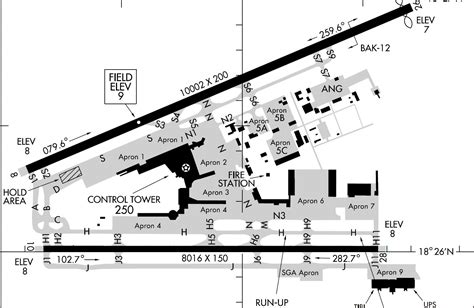 sju airport map afcad file for tjsj for fsx
