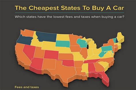 cheapest state what s the cheapest state to buy a car