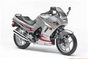gallery for gt kawasaki ninja 250 2007