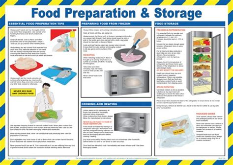 6 places for cleanliness realizations in a college apartment writings of rachel moylan food preparation storage poster catersigns limited