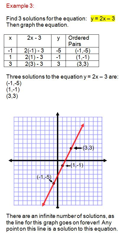 graphing linear equations a table of values learn how to graph a linear equation a table of