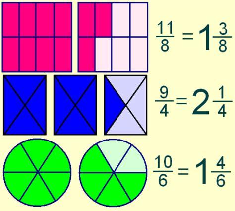 imagenes numeros reales integraci 243 n matem 225 tica 2012 bf j fracciones