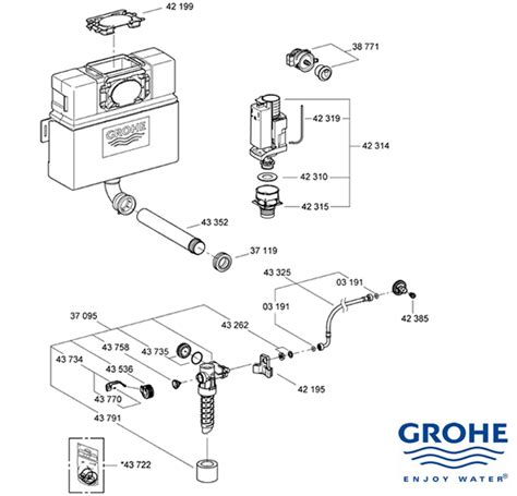 Parts Of A Kitchen Faucet Diagram grohe eau2 cistern 38691 000 spare parts