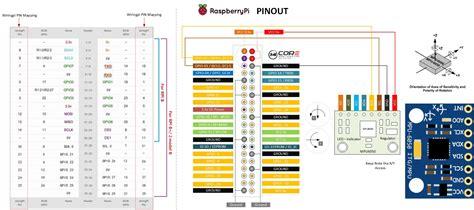 wiring mpu 6050 mems accelerometer gyro on rpi 14core
