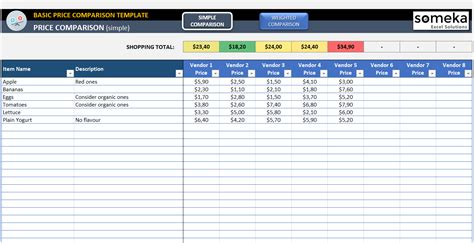 price comparison template basic price comparison template for excel free