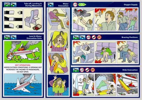 airline safety card template using graphics and pictures