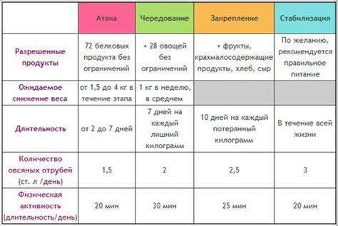 test di gravidanza on line gratis dieta e fitness come calcolare il peso ideale calcola