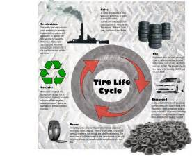 Truck Tires Lifespan Tire Cycle Draw It