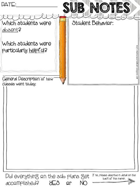 Kate S Science Classroom Cafe Setting Up Your Secondary Classroom Substitute Folder Template