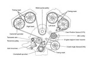 P0012 Hyundai Accent 2004 Xg350 Diagram I Set The Crankshaft On Many