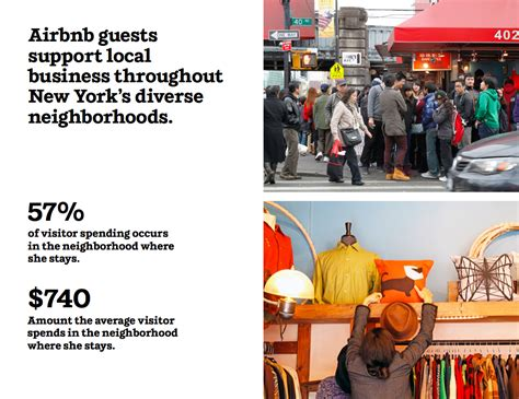 airbnb york airbnb s economic impact on the nyc community the airbnb