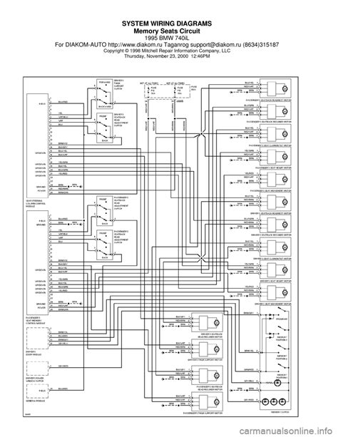 1995 bmw 740il engine diagram wiring library
