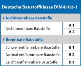 K S Flooring by Bodenbelag B1 Nach Din 4102 Oder Nach En 13501 1 Cfl S1