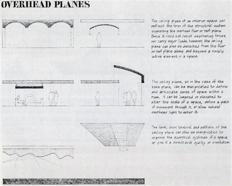 not pc architectural mini tutorial ceiling decks