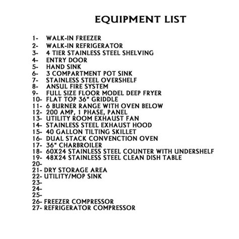 Catering Kitchen Equipment List by Basic Kitchen Supplies Creepingthyme Info