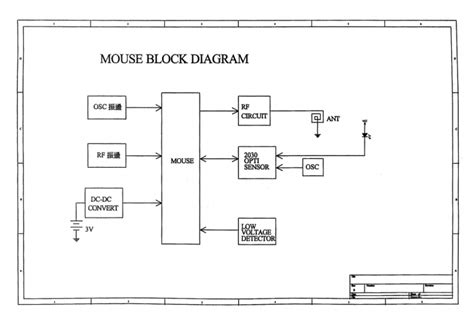 usb optical mouse wiring diagram 28 images optical