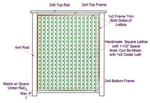 How To Install Trellis Panels Lattice Privacy Screen Diy Deck Plans