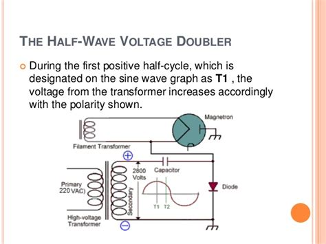 microwave oven capacitor function function of capacitor in microwave 28 images combo microwave experimental engineering