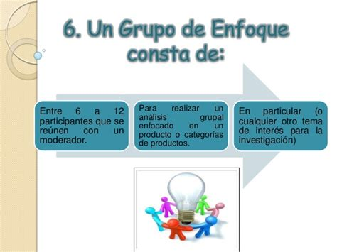 preguntas de cierre en focus group focus group ppt