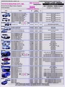 Toyota Parts Philippines Price List Toyota Dagupan City Inc Quot Lyod Quot Ungria 0917