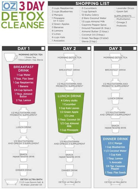 Tls Detox Reviews by Best 25 7 Day Cleanse Ideas On 7 Day Detox