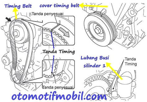 Timing Belt Xenia gambar posisi top timing belt xenia 1000cc otomotif mobil
