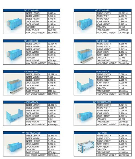 intermodal containers dimensions aysa denizcilik lojistik uluslararası ticaret almanya