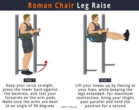 Exercise Chair Benefits