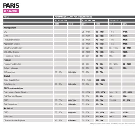 Cabinet Recrutement Luxembourg by Cabinet De Recrutement Robert Walters