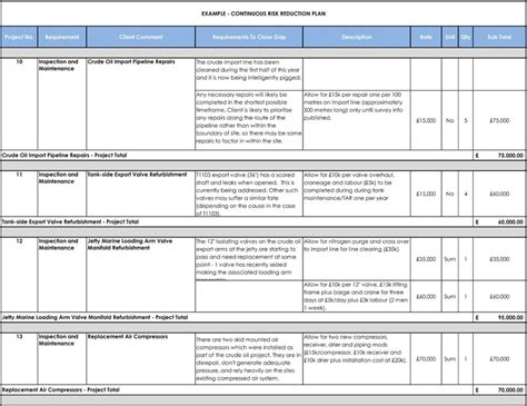 Building Technical Due Diligence Report Template Fabri Consulting Engineers