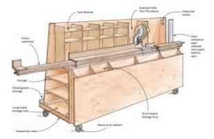 Free Furniture Layout Tool combo miter saw station lumber rack