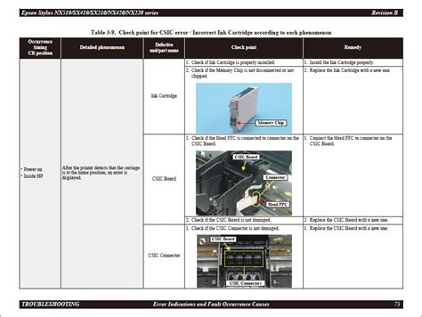 Epson Stylus Nx420 Tx420w Sx420w Me Office 520 Service Manual
