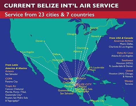 how do i get to belize and san pedro by air